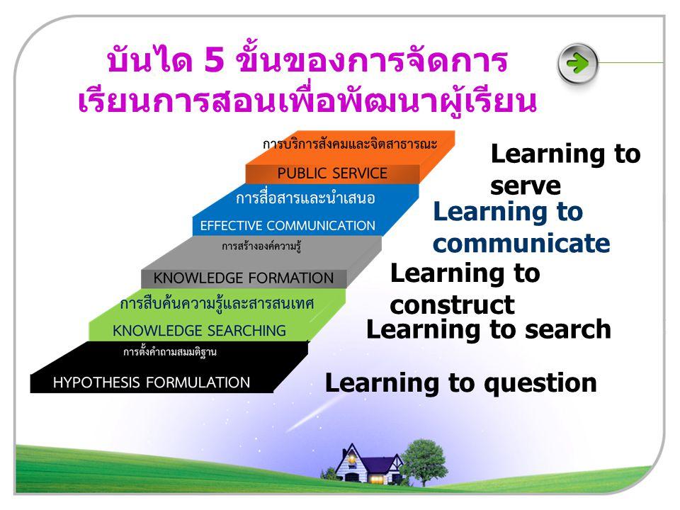 บันได 5 ขั้นของการจัดการ เรียนการสอนเพื่อพัฒนาผู้เรียน Learning to communicate Learning to serve Learning to construct Learning to search Learning to