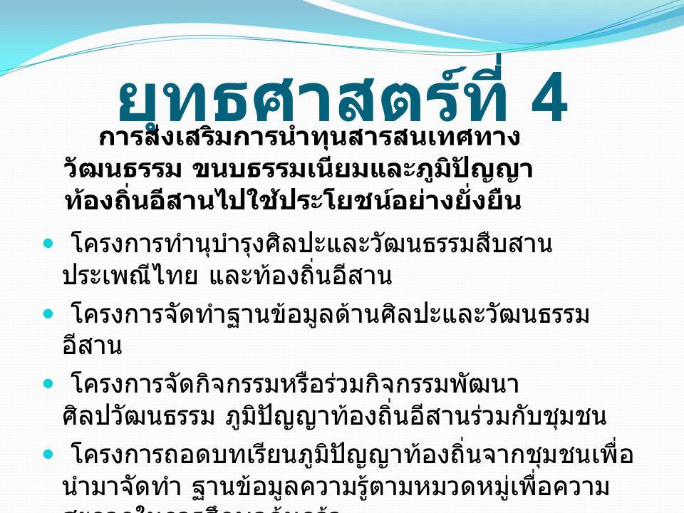 ยุทธศาสตร์ที่ 4 โครงการทำนุบำรุงศิลปะและวัฒนธรรมสืบสาน ประเพณีไทย และท้องถิ่นอีสาน โครงการจัดทำฐานข้อมูลด้านศิลปะและวัฒนธรรม อีสาน โครงการจัดกิจกรรมหรือร่วมกิจกรรมพัฒนา ศิลปวัฒนธรรม ภูมิปัญญาท้องถิ่นอีสานร่วมกับชุมชน โครงการถอดบทเรียนภูมิปัญญาท้องถิ่นจากชุมชนเพื่อ นำมาจัดทำ ฐานข้อมูลความรู้ตามหมวดหมู่เพื่อความ สะดวกในการศึกษาค้นคว้า การส่งเสริมการนำทุนสารสนเทศทาง วัฒนธรรม ขนบธรรมเนียมและภูมิปัญญา ท้องถิ่นอีสานไปใช้ประโยชน์อย่างยั่งยืน