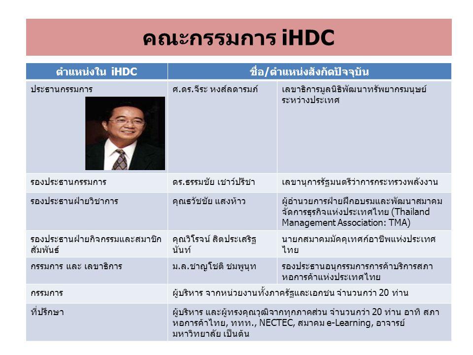 ตำแหน่งใน iHDCชื่อ/ตำแหน่งสังกัดปัจจุบัน ประธานกรรมการศ.ดร.จีระ หงส์ลดารมภ์เลขาธิการมูลนิธิพัฒนาทรัพยากรมนุษย์ ระหว่างประเทศ รองประธานกรรมการดร.ธรรมชัย เชาว์ปรีชาเลขานุการรัฐมนตรีว่าการกระทรวงพลังงาน รองประธานฝ่ายวิชาการคุณธวัชชัย แสงห้าวผู้อำนวยการฝ่ายฝึกอบรมและพัฒนาสมาคม จัดการธุรกิจแห่งประเทศไทย (Thailand Management Association: TMA) รองประธานฝ่ายกิจกรรมและสมาชิก สัมพันธ์ คุณวิโรจน์ สิตประเสริฐ นันท์ นายกสมาคมมัคคุเทศก์อาชีพแห่งประเทศ ไทย กรรมการ และ เลขาธิการม.ล.ชาญโชติ ชมพูนุทรองประธานอนุกรรมการการค้าบริการสภา หอการค้าแห่งประเทศไทย กรรมการผู้บริหาร จากหน่วยงานทั้งภาครัฐและเอกชน จำนวนกว่า 20 ท่าน ที่ปรึกษาผู้บริหาร และผู้ทรงคุณวุฒิจากทุกภาคส่วน จำนวนกว่า 20 ท่าน อาทิ สภา หอการค้าไทย, ททท., NECTEC, สมาคม e-Learning, อาจารย์ มหาวิทยาลัย เป็นต้น คณะกรรมการ iHDC
