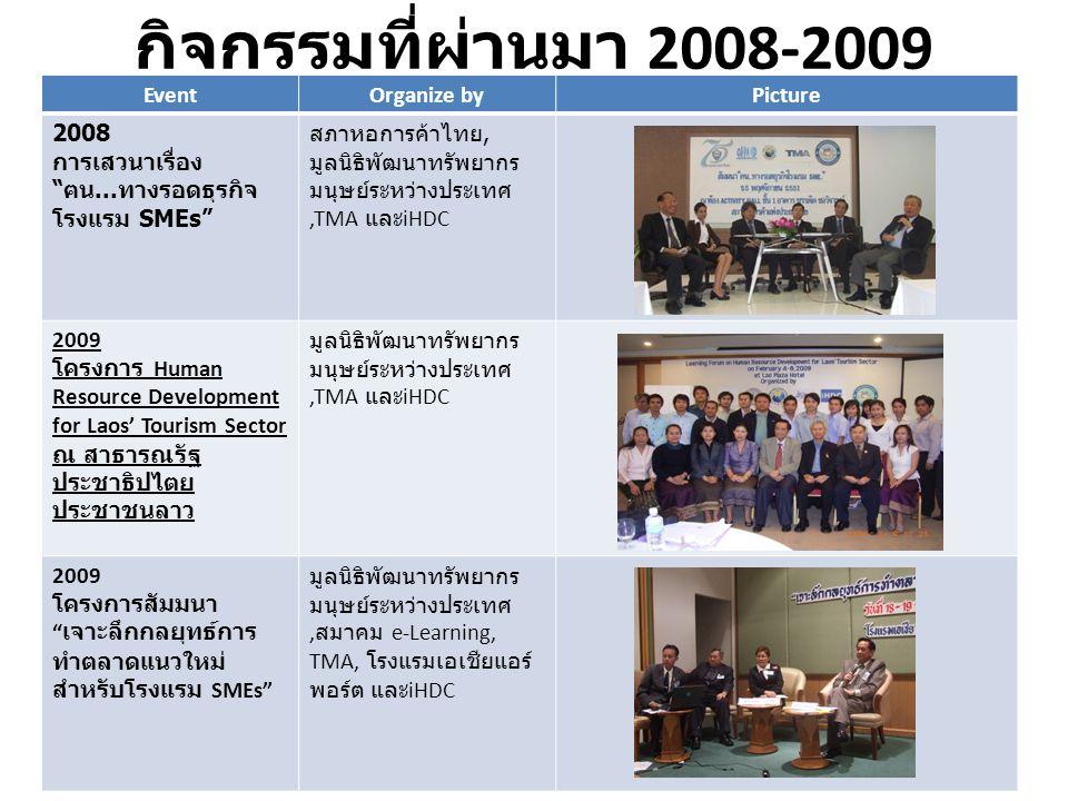 กิจกรรมที่ผ่านมา 2008-2009 EventOrganize byPicture 2008 การเสวนาเรื่อง ฅน...