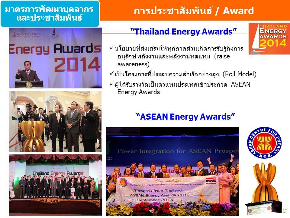 """""""Thailand Energy Awards"""" นโยบายที่ส่งเสริมให้ทุกภาคส่วนเกิดการรับรู้ถึงการ อนุรักษ์พลังงานและพลังงานทดแทน (raise awareness) เป็นโครงการที่ประสบความสำเ"""