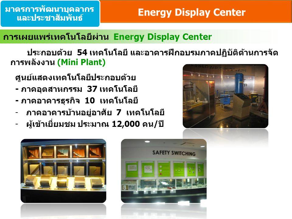 ประกอบด้วย 54 เทคโนโลยี และอาคารฝึกอบรมภาคปฏิบัติด้านการจัด การพลังงาน (Mini Plant) ศูนย์แสดงเทคโนโลยีประกอบด้วย - ภาคอุตสาหกรรม 37 เทคโนโลยี - ภาคอาค