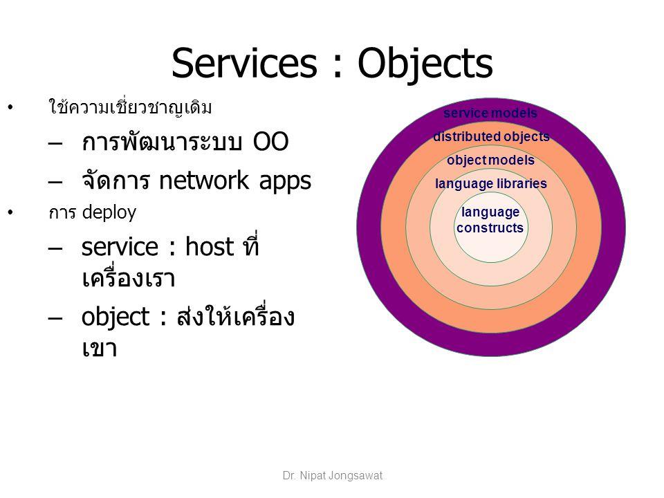 Services : Objects ใช้ความเชี่ยวชาญเดิม – การพัฒนาระบบ OO – จัดการ network apps การ deploy – service : host ที่ เครื่องเรา – object : ส่งให้เครื่อง เข