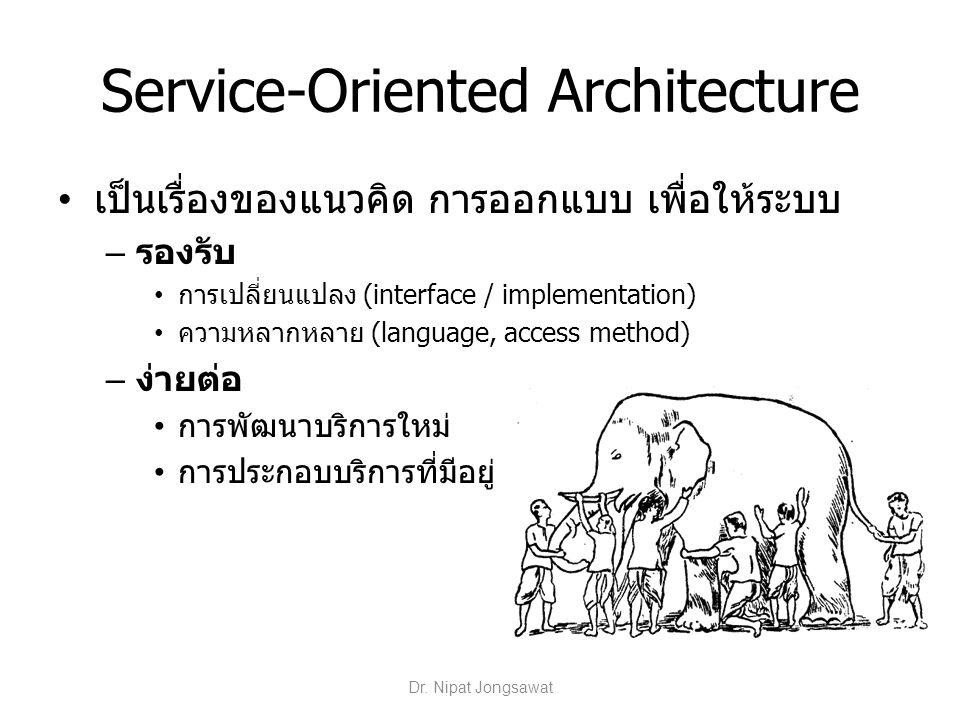 จากอดีตถึงปัจจุบัน XML WS WebLANInternet SOA Monolithic Architecture Client-Server Architecture Distributed Component Architecture Service- Oriented Architecture Number of tiers Technology Enabler Level of Interop.