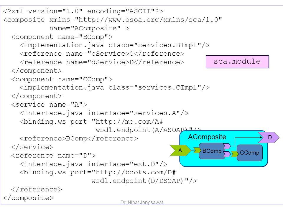 SCA : Service Implementation <composite xmlns=