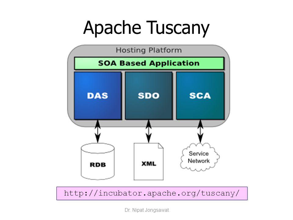 Apache Tuscany http://incubator.apache.org/tuscany/ Dr. Nipat Jongsawat