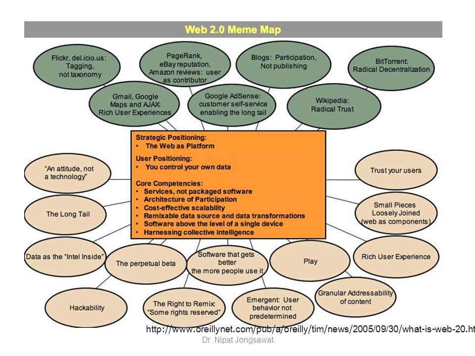 http://www.oreillynet.com/pub/a/oreilly/tim/news/2005/09/30/what-is-web-20.html Dr. Nipat Jongsawat