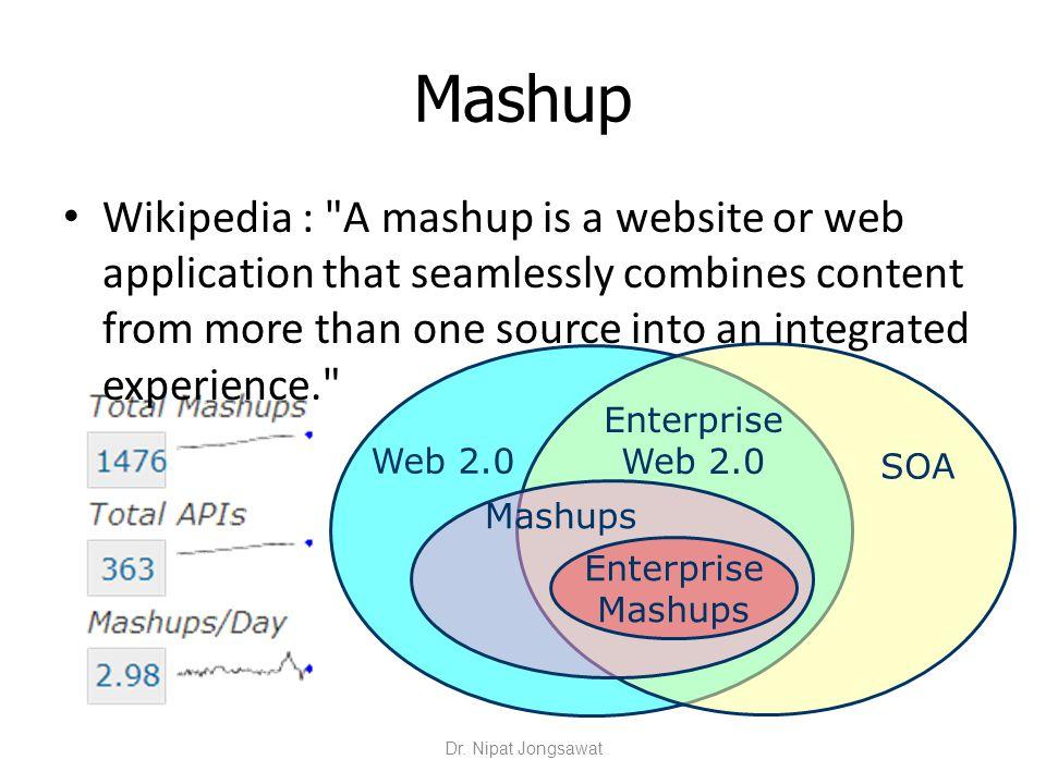 Mashup Wikipedia :