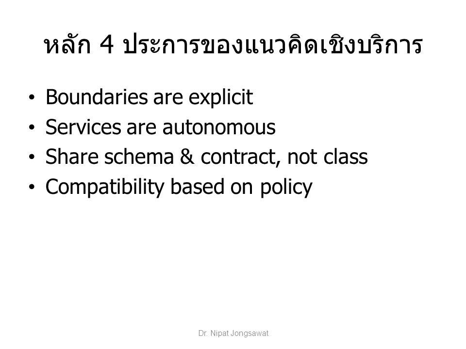 หลัก 4 ประการของแนวคิดเชิงบริการ Boundaries are explicit Services are autonomous Share schema & contract, not class Compatibility based on policy Dr.