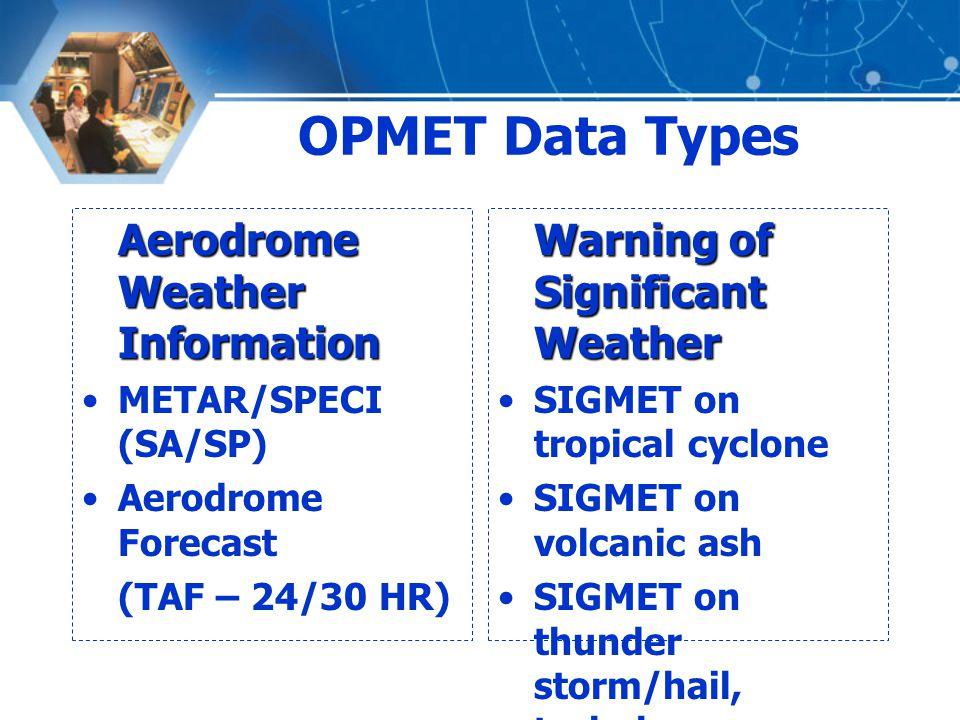 Data TypeAbbreviated Name WMO Data Type Aerodrome reports METAR/SPECISA/SP Aerodrome forecasts TAF : 24-30 HourFT SIGMET information SIGMET for TC SIGMET for VA SIGMET WC WV WS Volcanic ash and Tropical cyclone advisories Volcanic Ash Advisory Tropical Cyclone Advisory FV FK