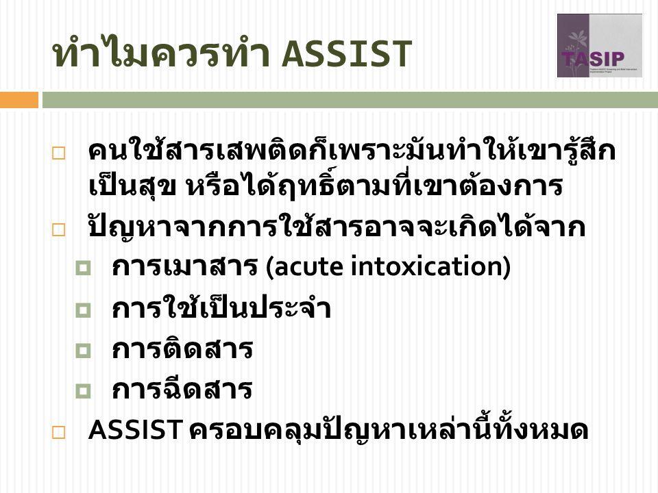 เนื้อหาโดยย่อของ ASSIST  ประกอบด้วยคำถามเกี่ยวกับการใช้สารเสพติดทุกชนิด  โดยถามถึงการเคยใช้สารแต่ละชนิดในชีวิต ( คำถามที่ 1)  การใช้ในสามเดือนที่ผ่านมา  Q2: ความถี่ของการใช้  Q3: ความต้องการที่จะใช้สาร  Q4: ปัญหาสุขภาพ สังคม กฎหมาย และการเงิน  Q5: การไม่สามารถทำหน้าที่ได้ตามปกติ  การใช้ในชีวิต  Q6: ความเป็นห่วงของคนอื่นต่อการใช้สารเสพติด  Q7: ความล้มเหลวในการควบคุมการใช้สาร  Q8: การฉีดสารเสพติด