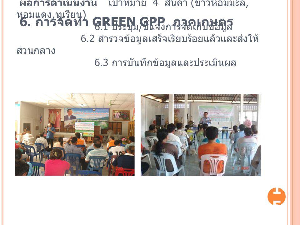 6. การจัดทำ GREEN GPP ภาคเกษตร ผลการดำเนินงาน เป้าหมาย 4 สินค้า ( ข้าวหอมมะลิ, หอมแดง, ทุเรียน ) 6.1 ประชุม / ชี้แจงการจัดเก็บข้อมูล 6.2 สำรวจข้อมูลเส