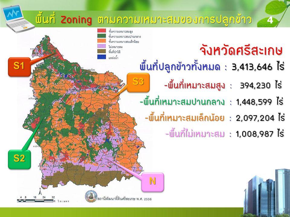1.ด้านพืช 1.1 พัฒนาเกษตรกรเข้าสู่ระบบมาตรฐาน GAP เป้าหมาย 400 ราย ผลการดำเนินงาน 1.