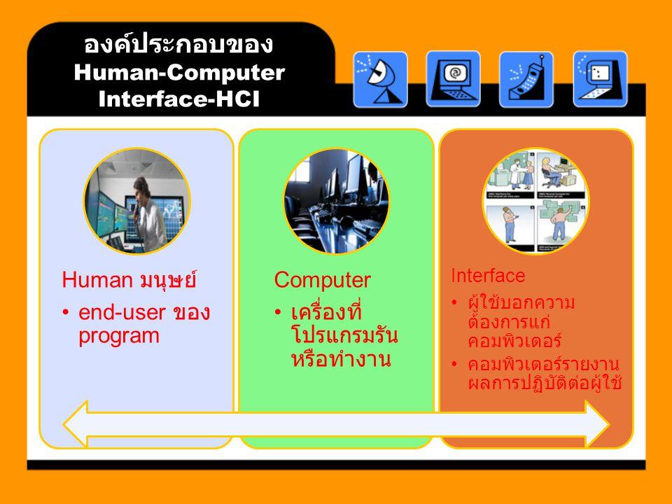 องค์ประกอบของ Human-Computer Interface-HCI Human มนุษย์ end-user ของ program Computer เครื่องที่ โปรแกรมรัน หรือทำงาน Interface ผู้ใช้บอกความ ต้องการแก่ คอมพิวเตอร์ คอมพิวเตอร์รายงาน ผลการปฏิบัติต่อผู้ใช้