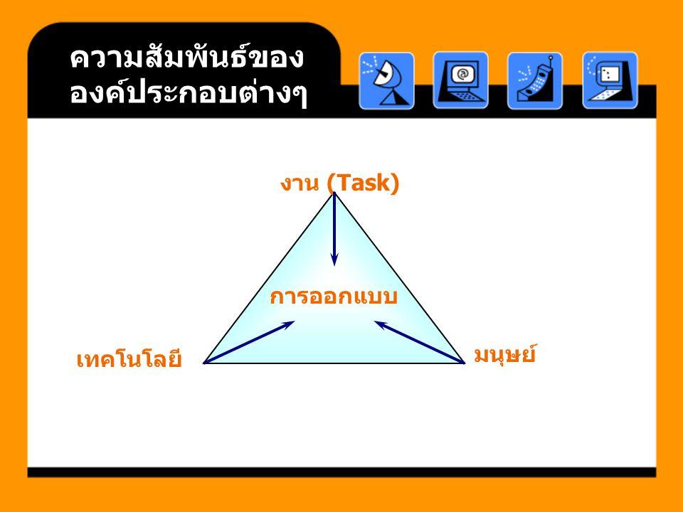 ความสัมพันธ์ของ องค์ประกอบต่างๆ การออกแบบ มนุษย์ งาน (Task) เทคโนโลยี
