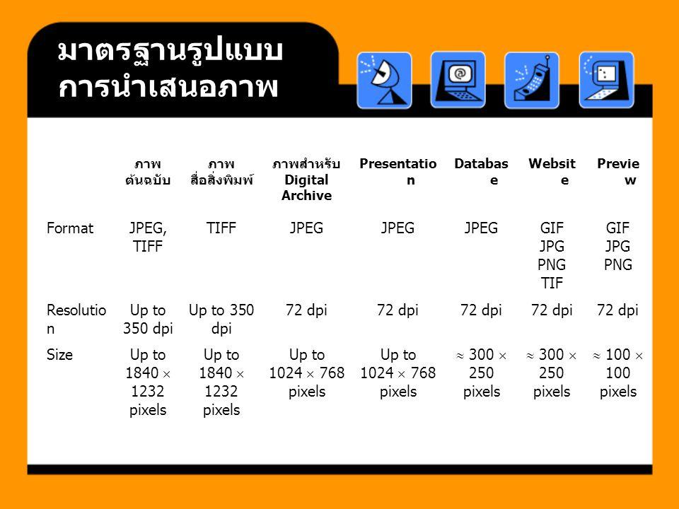 มาตรฐานรูปแบบ การนำเสนอภาพ ภาพ ต้นฉบับ ภาพ สื่อสิ่งพิมพ์ ภาพสำหรับ Digital Archive Presentatio n Databas e Websit e Previe w Format JPEG, TIFF TIFFJPEG GIF JPG PNG TIF GIF JPG PNG Resolutio n Up to 350 dpi 72 dpi SizeUp to 1840  1232 pixels Up to 1024  768 pixels  300  250 pixels  100  100 pixels
