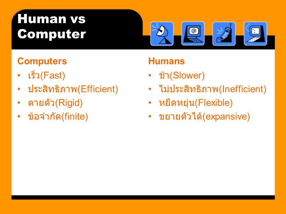 Human vs Computer Computers เร็ว (Fast) ประสิทธิภาพ (Efficient) ตายตัว (Rigid) ข้อจำกัด (finite) Humans ช้า (Slower) ไม่ประสิทธิภาพ (Inefficient) หยืดหยุ่น (Flexible) ขยายตัวได้ (expansive)
