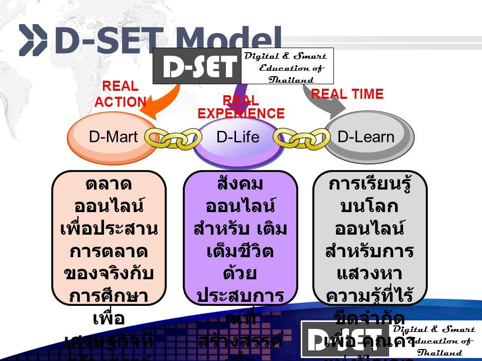D-SET Digital & Smart Education of Thailand D-SET Model D-Life D-Mart D-Learn ตลาด ออนไลน์ เพื่อประสาน การตลาด ของจริงกับ การศึกษา เพื่อ เศรษฐกิจที่ ส