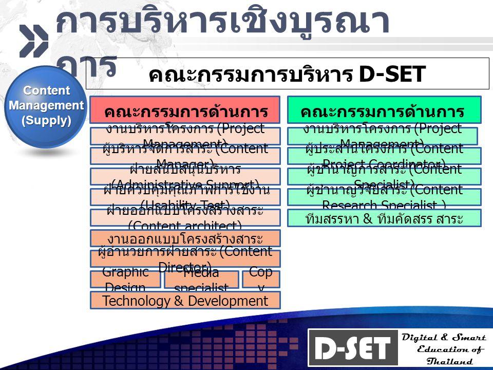 D-SET Digital & Smart Education of Thailand การบริหารเชิงบูรณา การ Content Management (Supply) คณะกรรมการบริหาร D-SET คณะกรรมการด้านการ พัฒนา คณะกรรมก