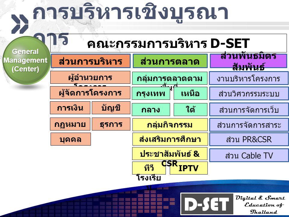 D-SET Digital & Smart Education of Thailand การบริหารเชิงบูรณา การ General Management (Center) คณะกรรมการบริหาร D-SET ผู้อำนวยการ โครงการ ผู้จัดการโคร