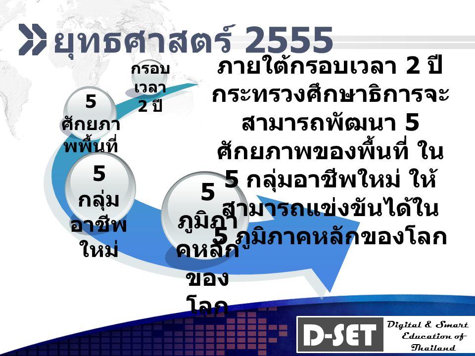 D-SET Digital & Smart Education of Thailand วิสัยทัศน์และภารกิจ ปี 2554 / ปัจจุบั น ปี 255 5 ปี 255 6 ปี 255 7 ปี 255 8 ระยะที่ 1: พัฒนาและ ยกระดับ ระยะที่ 2: สร้างความ พร้อมใน การแข่งขัน เพิ่ม ศักยภาพ และขีด ความสามา รถในการ แข่งขัน ให้กับ ประชาชน ภายในปี 2555 กระทรวงศึกษาธิการ จะ เป็นองค์กรหลักที่ทรงประสิทธิภาพในการ ผลิตและพัฒนาทรัพยากรบุคลากรของ ชาติ เพื่อความเป็นอยู่ที่ดี สร้างความมั่ง คั่งทางด้านเศรษฐกิจ และความมั่นคงทางสังคมให้กับประเทศ ด้วยฐานความรู้ ความคิด สร้างสรรค์ และ ศักยภาพของ ประเทศ