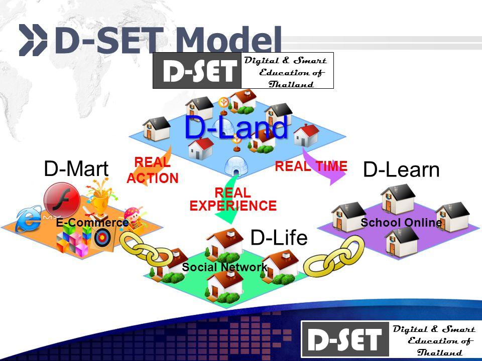 D-SET Digital & Smart Education of Thailand D-SET Model D-Life D-Mart D-Learn ตลาด ออนไลน์ เพื่อประสาน การตลาด ของจริงกับ การศึกษา เพื่อ เศรษฐกิจที่ สร้างสรรค์ สังคม ออนไลน์ สำหรับ เติม เต็มชีวิต ด้วย ประสบการ ณ์ที่ สร้างสรรค์ เพื่อ เสริมสร้าง คนคุณภาพ การเรียนรู้ บนโลก ออนไลน์ สำหรับการ แสวงหา ความรู้ที่ไร้ ขีดจำกัด เพื่อ คุณค่า แห่งปัญญา มนุษย์ REAL TIME REAL EXPERIENCE REAL ACTION D-SET Digital & Smart Education of Thailand