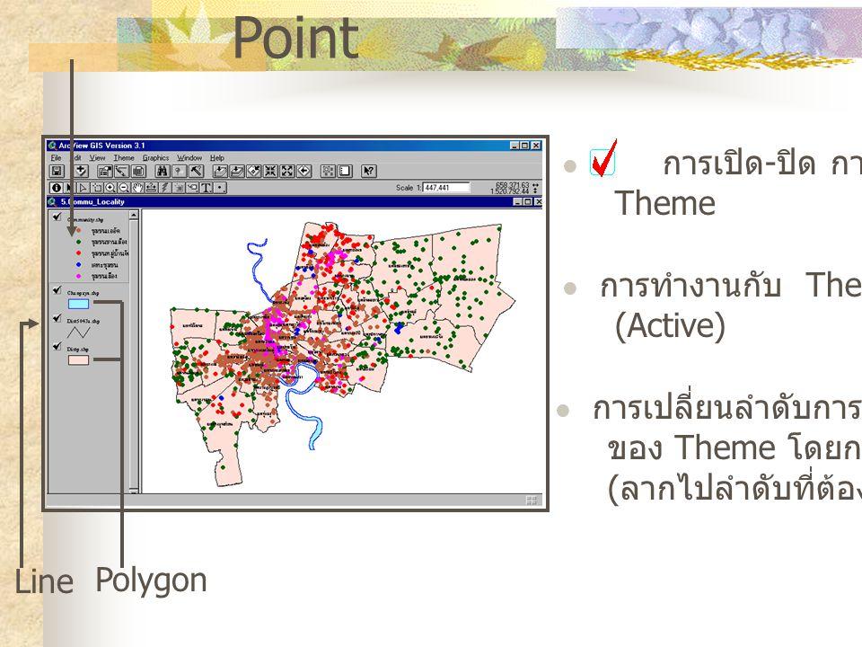 การทำงานกับ Theme (Active) การเปลี่ยนลำดับการแสดงผล ของ Theme โดยการ dragging ( ลากไปลำดับที่ต้องการ ) การเปิด - ปิด การแสดง Theme Line Point Polygon