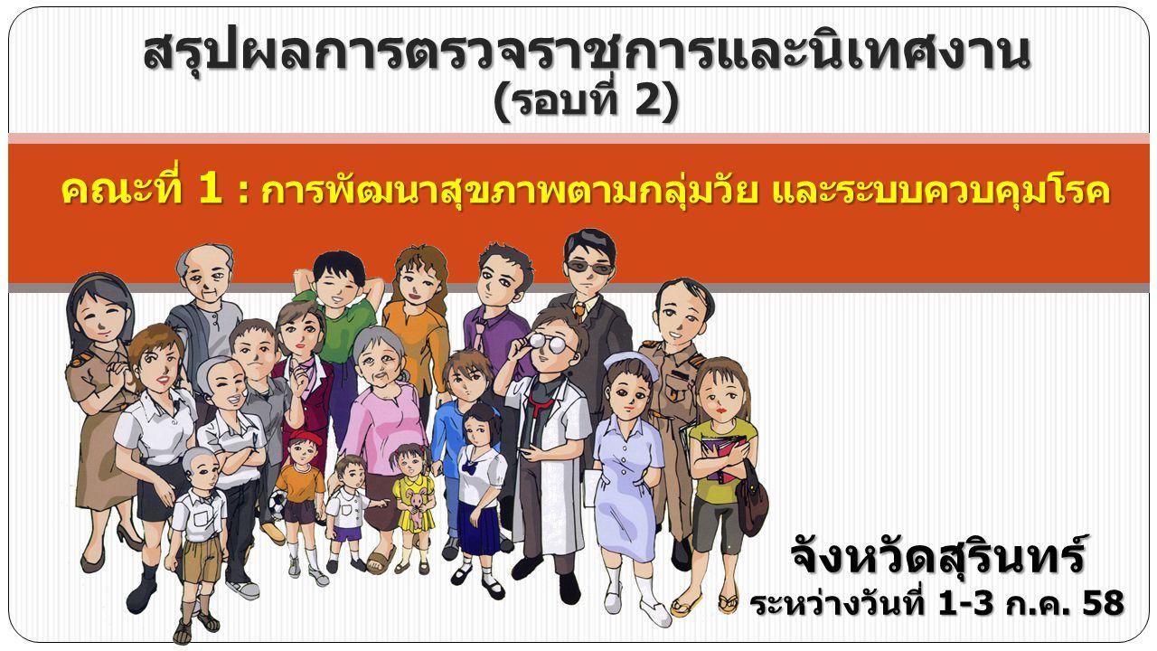 สรุปผลการตรวจราชการและนิเทศงาน (รอบที่ 2) คณะที่ 1 : การพัฒนาสุขภาพตามกลุ่มวัย และระบบควบคุมโรค จังหวัดสุรินทร์ ระหว่างวันที่ 1-3 ก.ค. 58