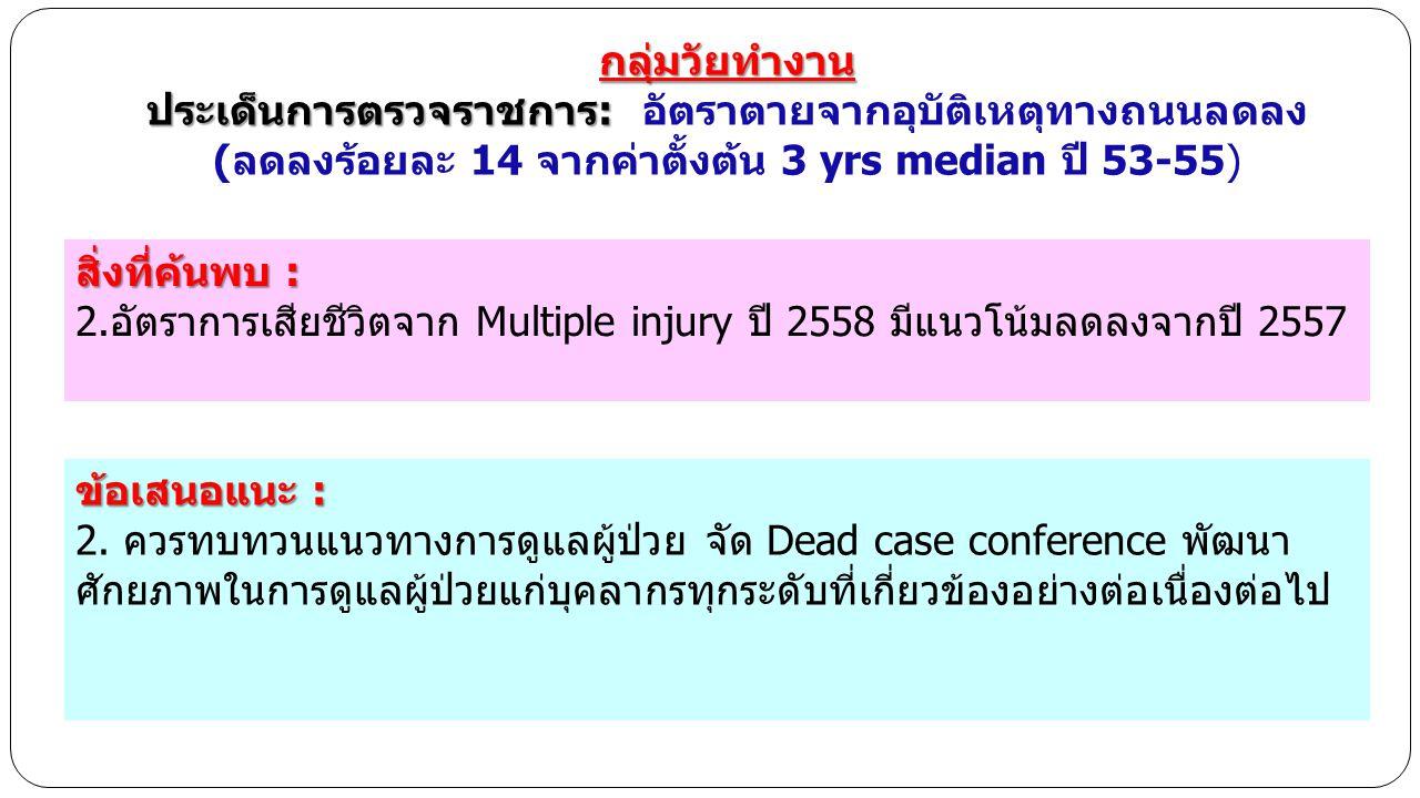 สิ่งที่ค้นพบ : 2.อัตราการเสียชีวิตจาก Multiple injury ปี 2558 มีแนวโน้มลดลงจากปี 2557 กลุ่มวัยทำงาน ประเด็นการตรวจราชการ: ประเด็นการตรวจราชการ: อัตราตายจากอุบัติเหตุทางถนนลดลง (ลดลงร้อยละ 14 จากค่าตั้งต้น 3 yrs median ปี 53-55) ข้อเสนอแนะ : 2.