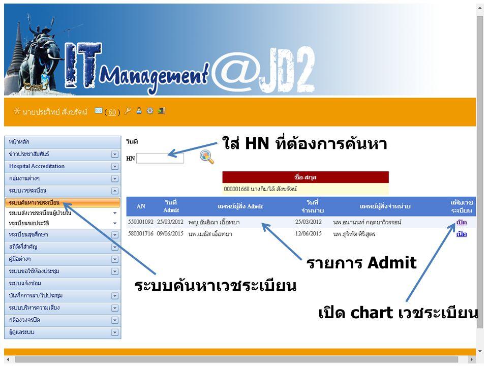 ระบบค้นหาเวชระเบียน ใส่ HN ที่ต้องการค้นหา รายการ Admit เปิด chart เวชระเบียน