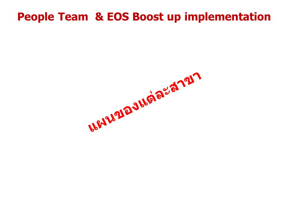 People Team & EOS Boost up implementation แผนของแต่ละสาขา