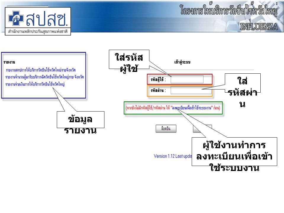 ผู้ใช้งานทำการ ลงทะเบียนเพื่อเข้า ใช้ระบบงาน ข้อมูล รายงาน ใส่รหัส ผู้ใช้ ใส่ รหัสผ่า น