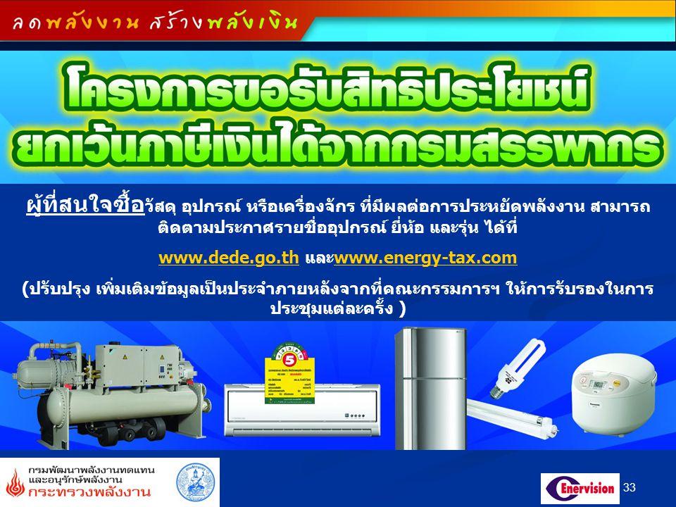 33 ผู้ที่สนใจซื้อ วัสดุ อุปกรณ์ หรือเครื่องจักร ที่มีผลต่อการประหยัดพลังงาน สามารถ ติดตามประกาศรายชื่ออุปกรณ์ ยี่ห้อ และรุ่น ได้ที่ www.dede.go.thwww.dede.go.th และwww.energy-tax.comwww.energy-tax.com (ปรับปรุง เพิ่มเติมข้อมูลเป็นประจำภายหลังจากที่คณะกรรมการฯ ให้การรับรองในการ ประชุมแต่ละครั้ง )