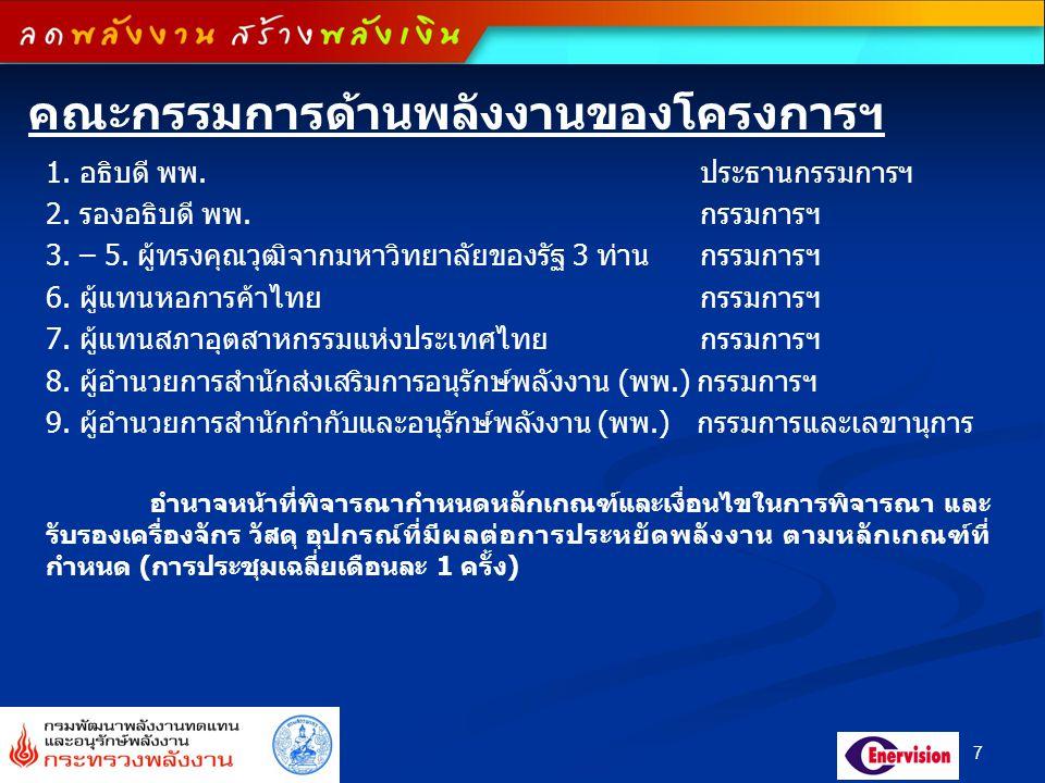 7 คณะกรรมการด้านพลังงานของโครงการฯ 1.อธิบดี พพ. ประธานกรรมการฯ 2.