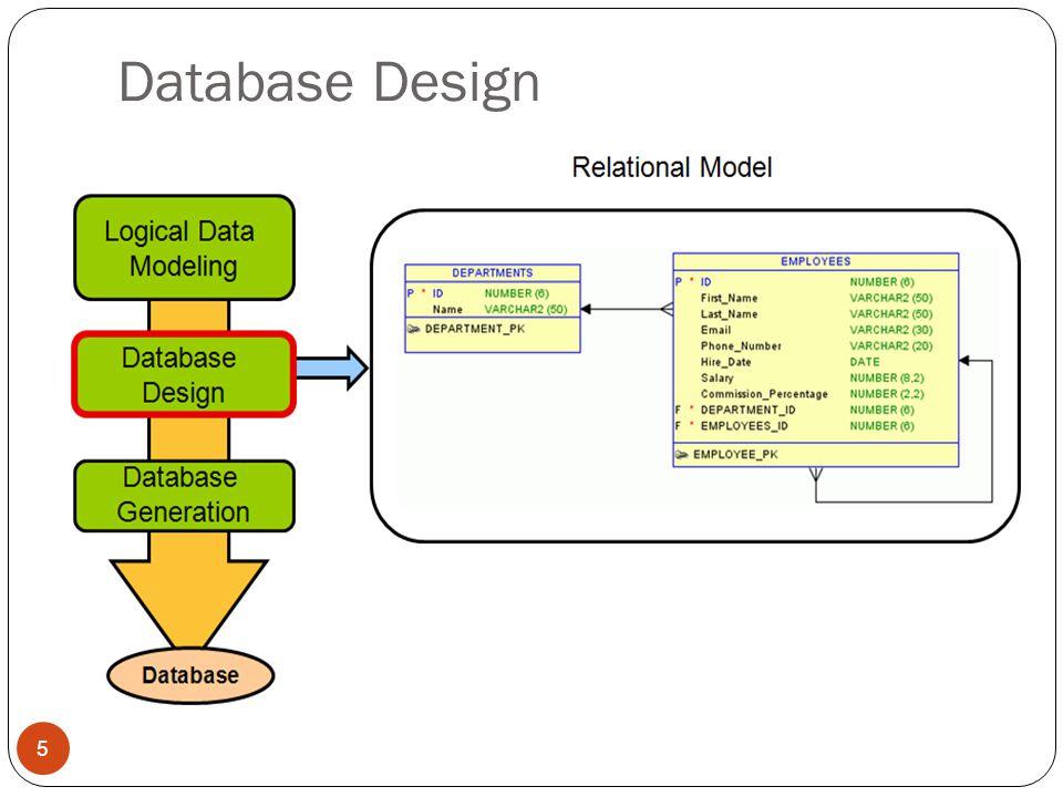 Database Design 5