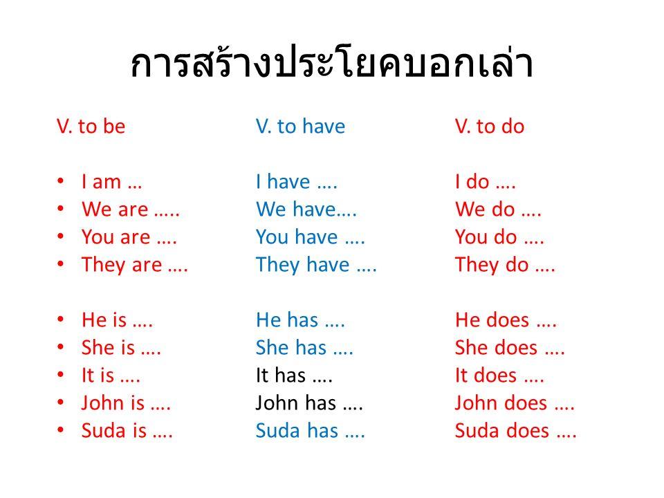 การสร้างประโยคบอกเล่า V. to beV. to haveV. to do I am …I have ….I do …. We are …..We have….We do …. You are ….You have ….You do …. They are ….They hav