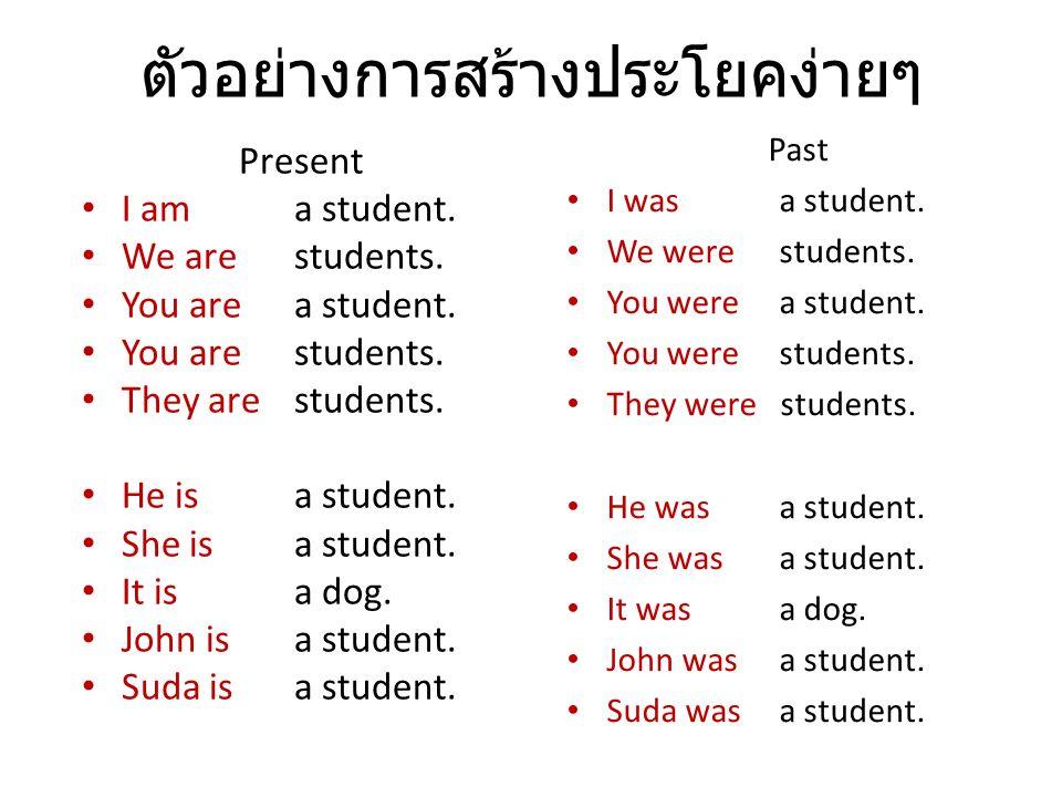 ตัวอย่างการสร้างประโยคง่ายๆ Past I was a student. We were students. You were a student. You were students. They were students. He was a student. She w