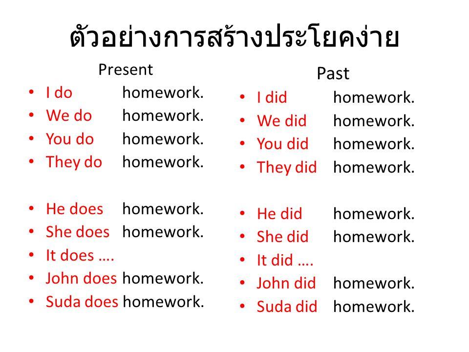 ตัวอย่างการสร้างประโยคง่าย Present I do homework. We do homework. You do homework. They do homework. He does homework. She does homework. It does …. J