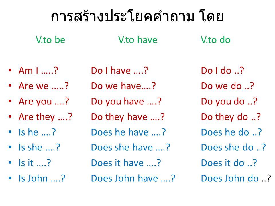 การสร้างประโยคคำถาม โดย V.to beV.to haveV.to do Am I …..?Do I have ….?Do I do..? Are we …..?Do we have….?Do we do..? Are you ….?Do you have ….?Do you