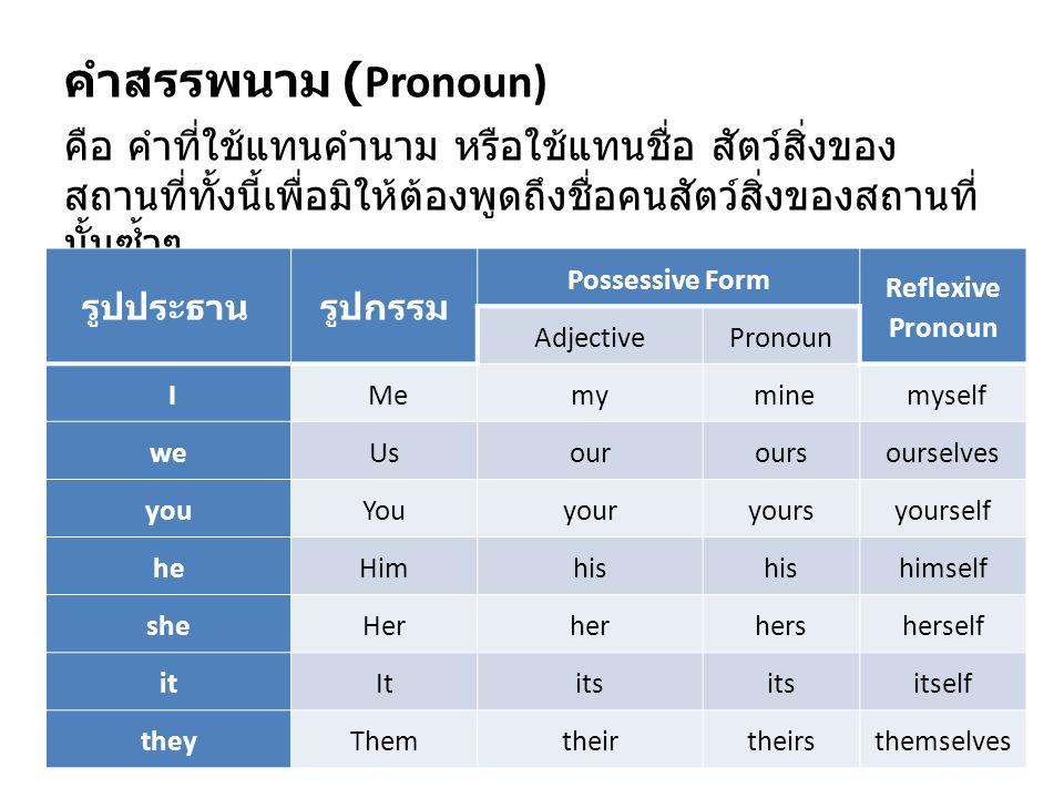 คำสรรพนาม (Pronoun) คือ คําที่ใชแทนคํานาม หรือใชแทนชื่อ สัตวสิ่งของ สถานที่ทั้งนี้เพื่อมิใหตองพูดถึงชื่อคนสัตวสิ่งของสถานที่ นั้นซ้ำๆ รูปประธาน