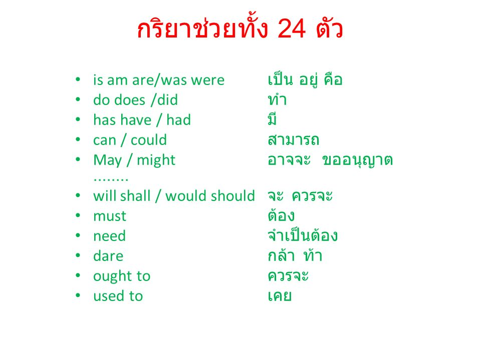 Who = ใคร ใช้ถามเกี่ยวกับคน who + Verb…….Who is that man ?Alan Smith.