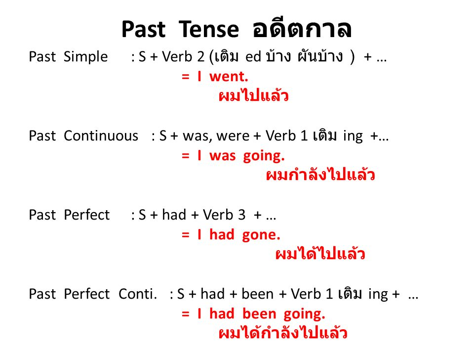 Apply Sentences: Verb to HAVE & Helping Verb Positive Form 1.I have a meeting every Friday.