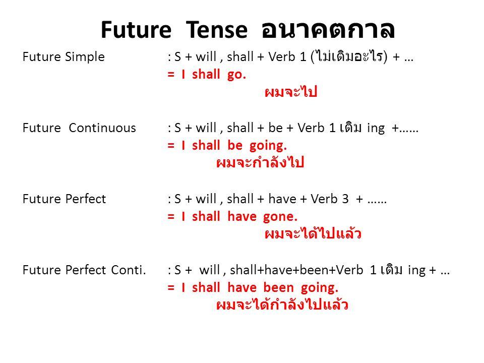 ประโยคขอร้อง Could you + V1….= คุณช่วย......