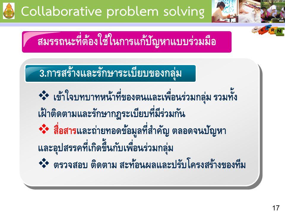 3.การสร้างและรักษาระเบียบของกลุ่ม 17 Collaborative problem solving สมรรถนะที่ต้องใช้ในการแก้ปัญหาแบบร่วมมือ  เข้าใจบทบาทหน้าที่ของตนและเพื่อนร่วมกลุ่ม รวมทั้ง เฝ้าติดตามและรักษากฎระเบียบที่มีร่วมกัน  สื่อสารและถ่ายทอดข้อมูลที่สำคัญ ตลอดจนปัญหา และอุปสรรคที่เกิดขึ้นกับเพื่อนร่วมกลุ่ม  ตรวจสอบ ติดตาม สะท้อนผลและปรับโครงสร้างของทีม