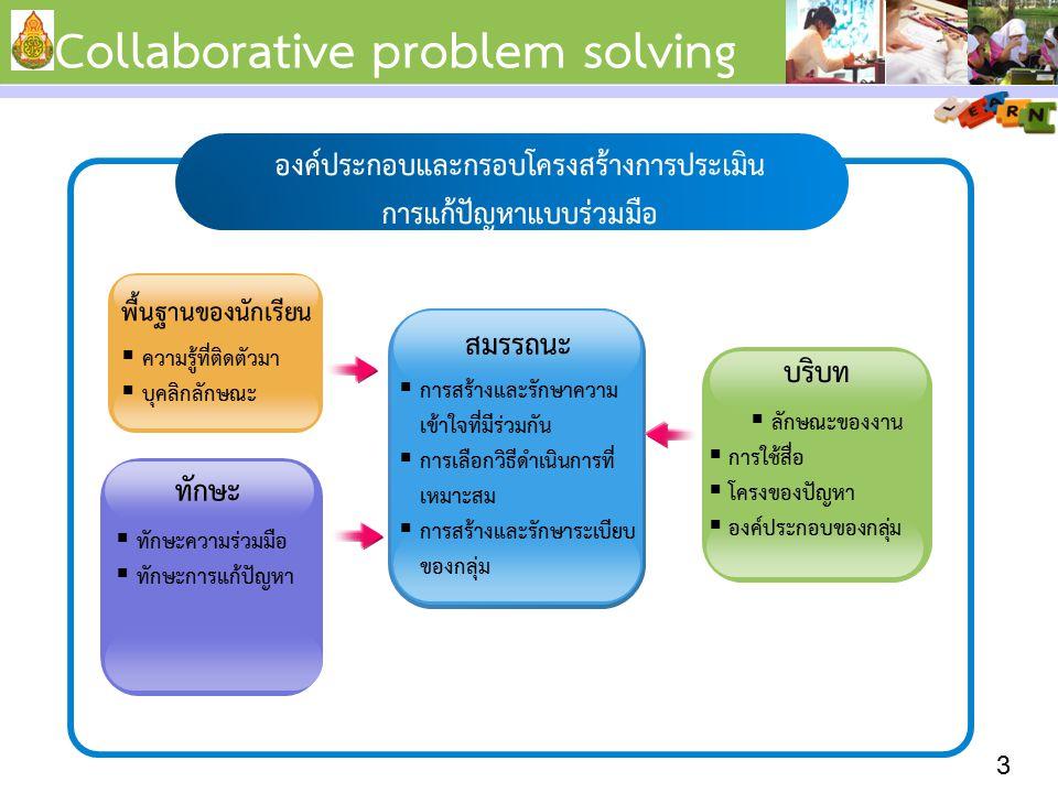 3 สมรรถนะ  การสร้างและรักษาความ เข้าใจที่มีร่วมกัน  การเลือกวิธีดำเนินการที่ เหมาะสม  การสร้างและรักษาระเบียบ ของกลุ่ม องค์ประกอบและกรอบโครงสร้างการประเมิน การแก้ปัญหาแบบร่วมมือ พื้นฐานของนักเรียน  ความรู้ที่ติดตัวมา  บุคลิกลักษณะ ทักษะ  ทักษะความร่วมมือ  ทักษะการแก้ปัญหา บริบท  ลักษณะของงาน  การใช้สื่อ  โครงของปัญหา  องค์ประกอบของกลุ่ม Collaborative problem solving