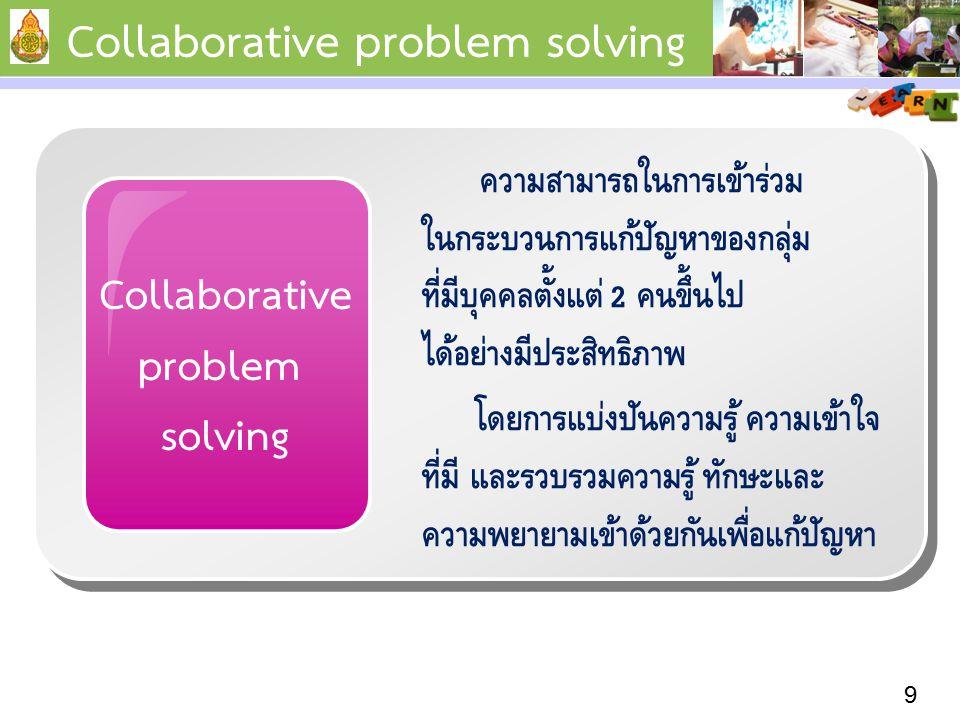 9 Collaborative problem solving ความสามารถในการเข้าร่วม ในกระบวนการแก้ปัญหาของกลุ่ม ที่มีบุคคลตั้งแต่ 2 คนขึ้นไป ได้อย่างมีประสิทธิภาพ โดยการแบ่งปันความรู้ ความเข้าใจ ที่มี และรวบรวมความรู้ ทักษะและ ความพยายามเข้าด้วยกันเพื่อแก้ปัญหา Collaborative problem solving