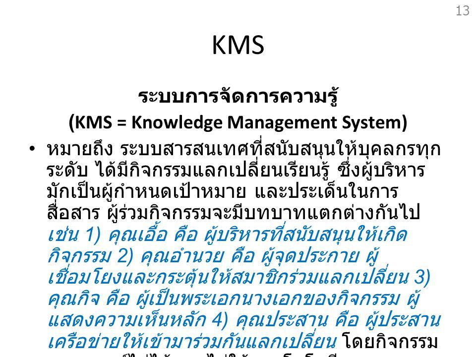KMS ระบบการจัดการความรู้ (KMS = Knowledge Management System) หมายถึง ระบบสารสนเทศที่สนับสนุนให้บุคลกรทุก ระดับ ได้มีกิจกรรมแลกเปลี่ยนเรียนรู้ ซึ่งผู้บ