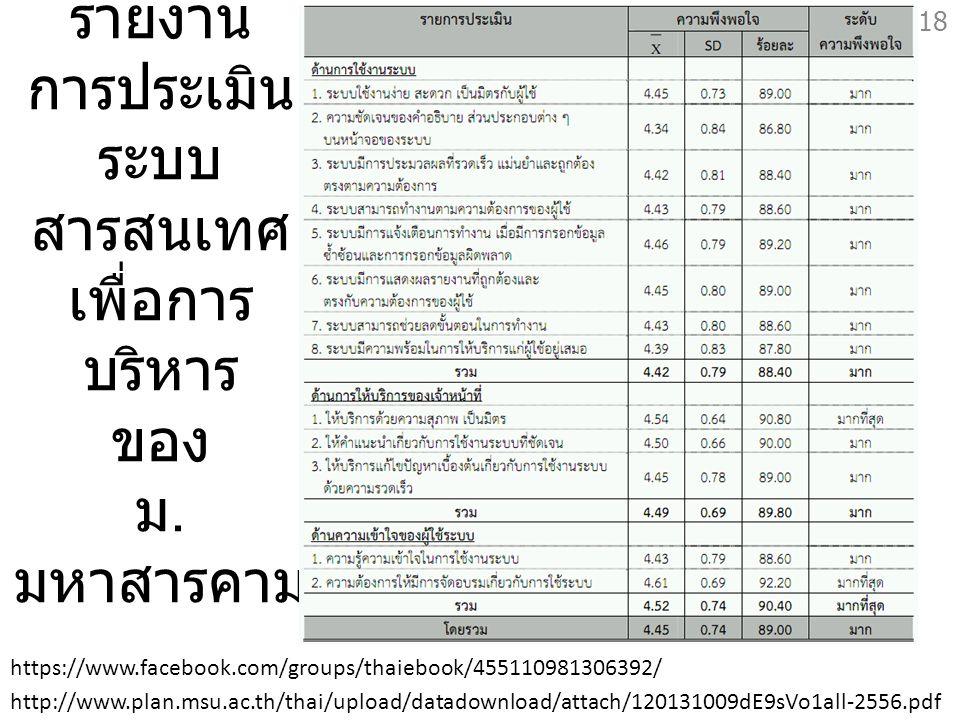 ตัวอย่าง รายงาน การประเมิน ระบบ สารสนเทศ เพื่อการ บริหาร ของ ม. มหาสารคาม 18 https://www.facebook.com/groups/thaiebook/455110981306392/ http://www.pla