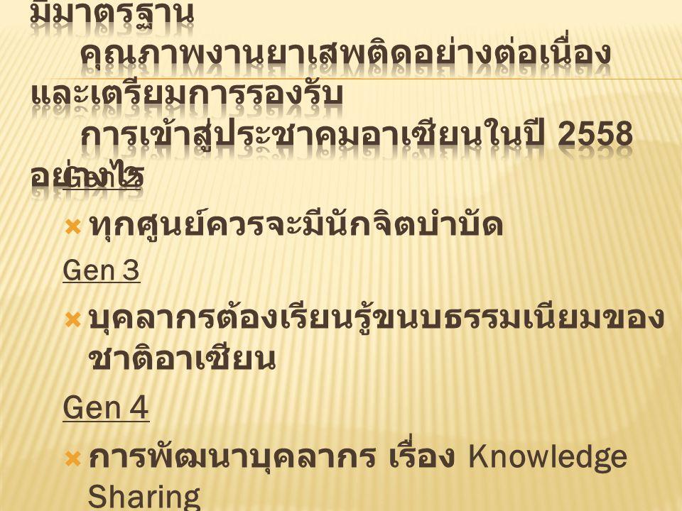 Gen 2  ทุกศูนย์ควรจะมีนักจิตบำบัด Gen 3  บุคลากรต้องเรียนรู้ขนบธรรมเนียมของ ชาติอาเซียน Gen 4  การพัฒนาบุคลากร เรื่อง Knowledge Sharing