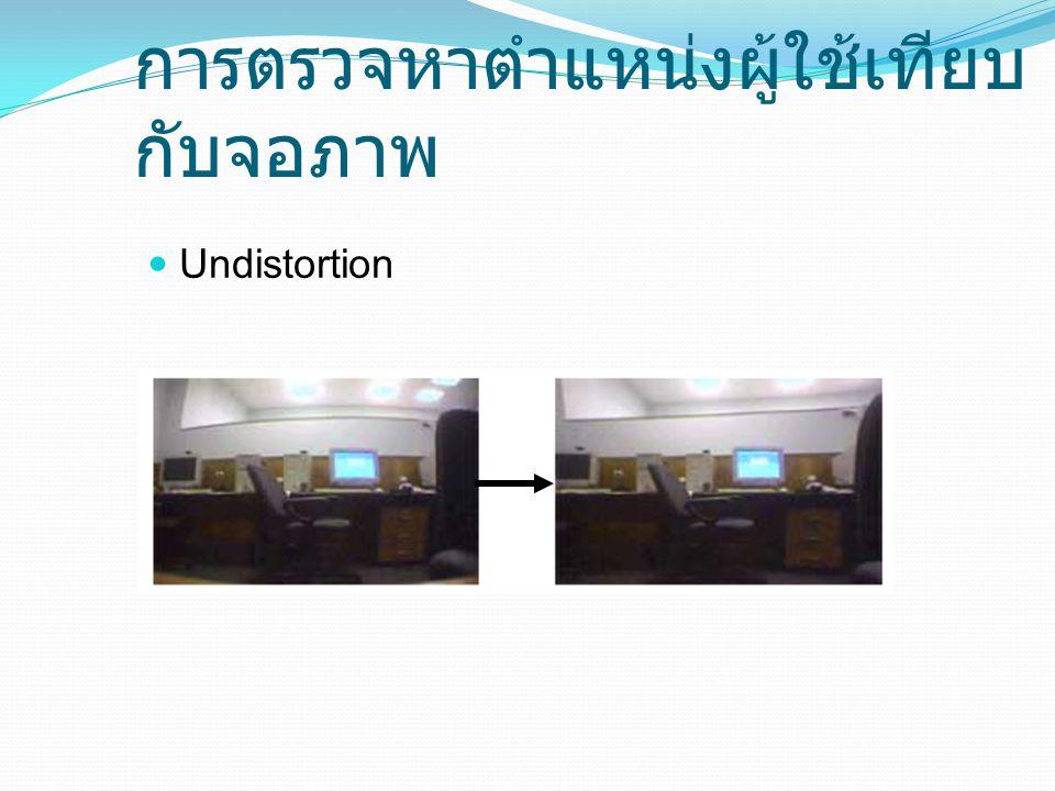 การตรวจหาตำแหน่งผู้ใช้เทียบ กับจอภาพ Undistortion